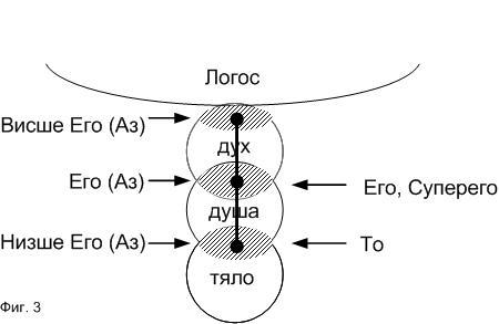 Символизмът На Поговорките. Част II от Използване На Символи За ... 1a8211d3b11ba